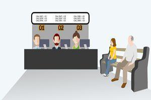 Token Management System, Queue Management System